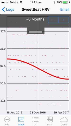 12-Months-Downward-Trend-Karmin.jpg