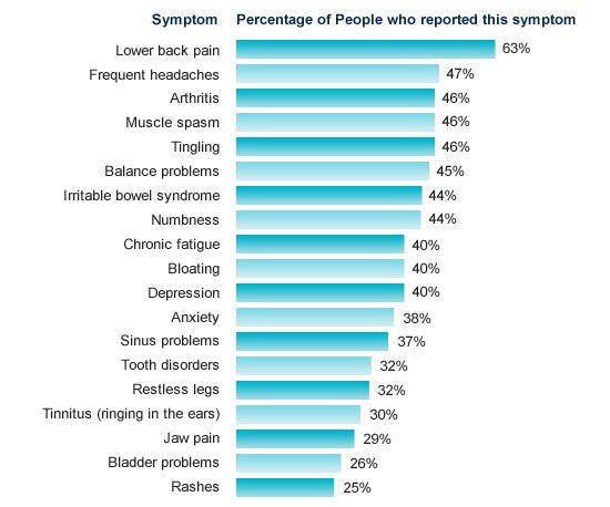 FM_Symptoms.jpg