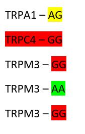MECFS Genes.PNG