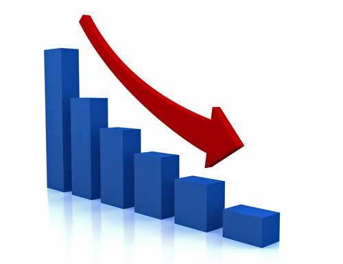 chart showing decline