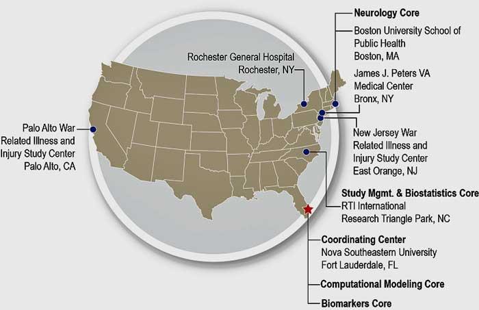 Gulf War Illness Research Network