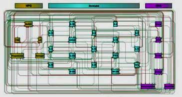 biological system modeling