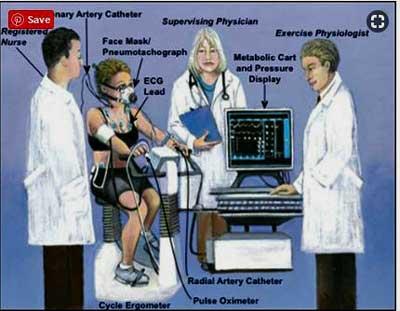 Invasive CPET test